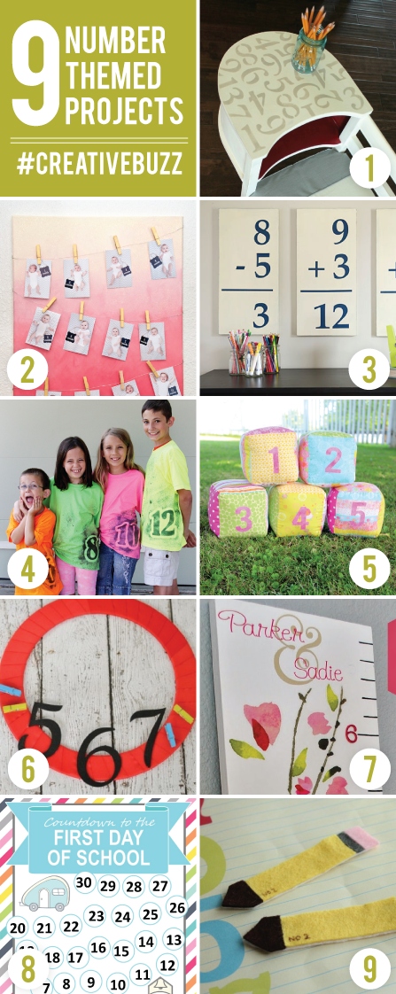 9 Creative Number Themed Crafts #CreativeBuzz