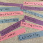 Planning for Intentional Summer Fun
